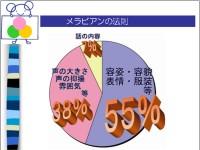 おもてなしとしての服装/島根県高文連生活科学全体研修会